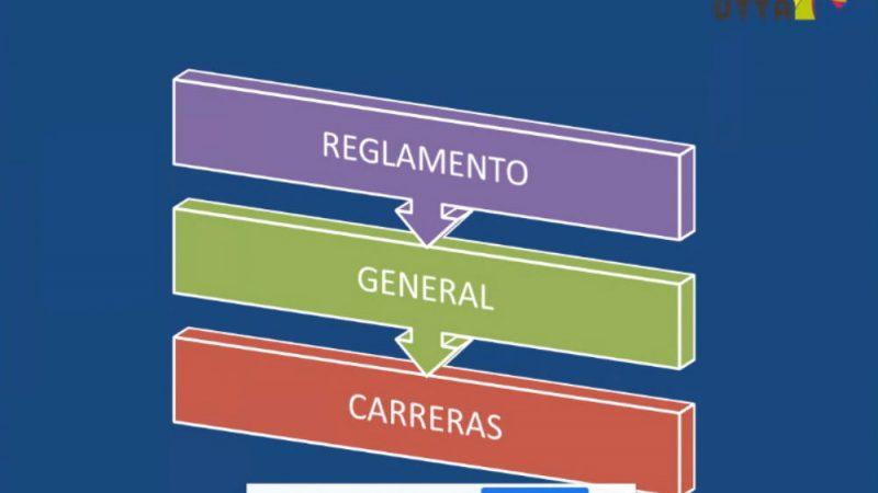 Análisis y comprensión del Reglamento General de las Carreras